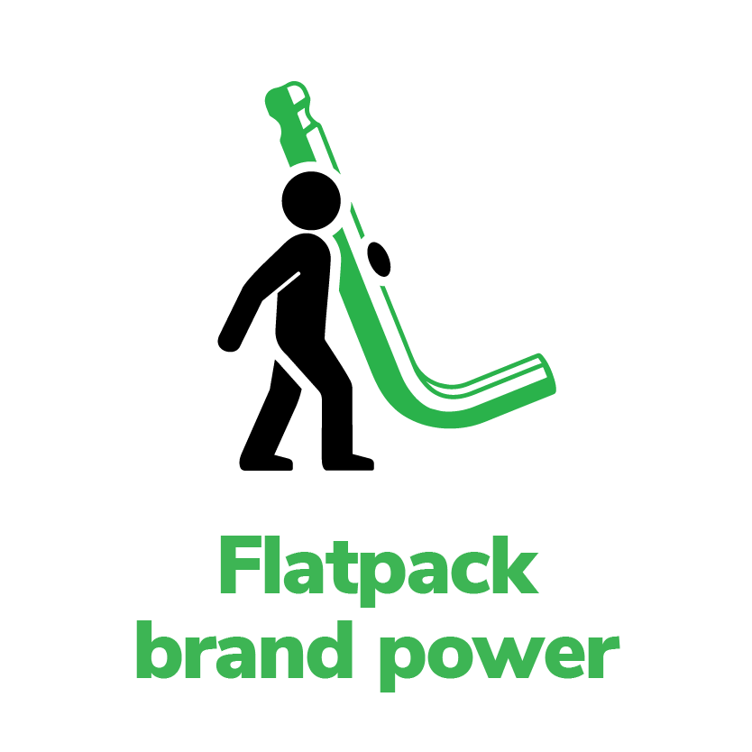 flatpack brand power